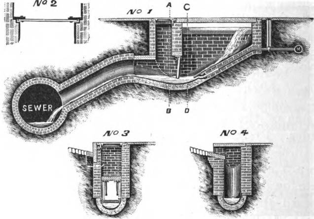 CityCommissioner 1872-1887